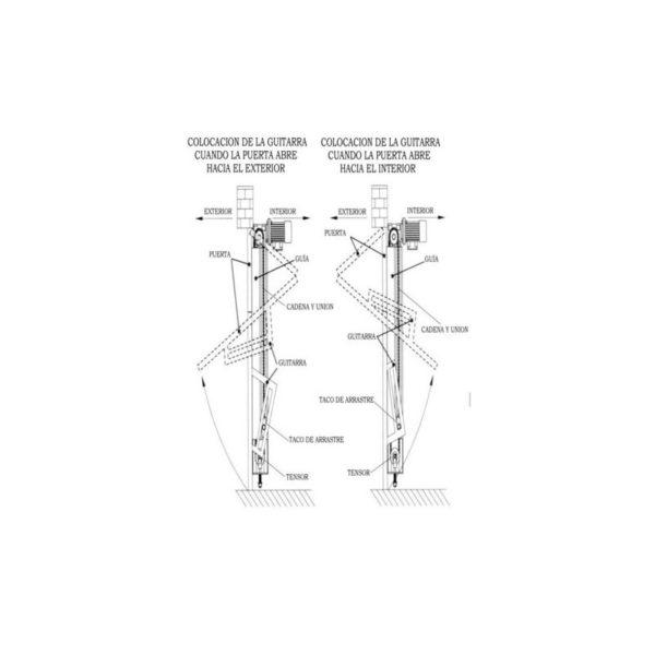 Kit motor para puerta basculante de cadena